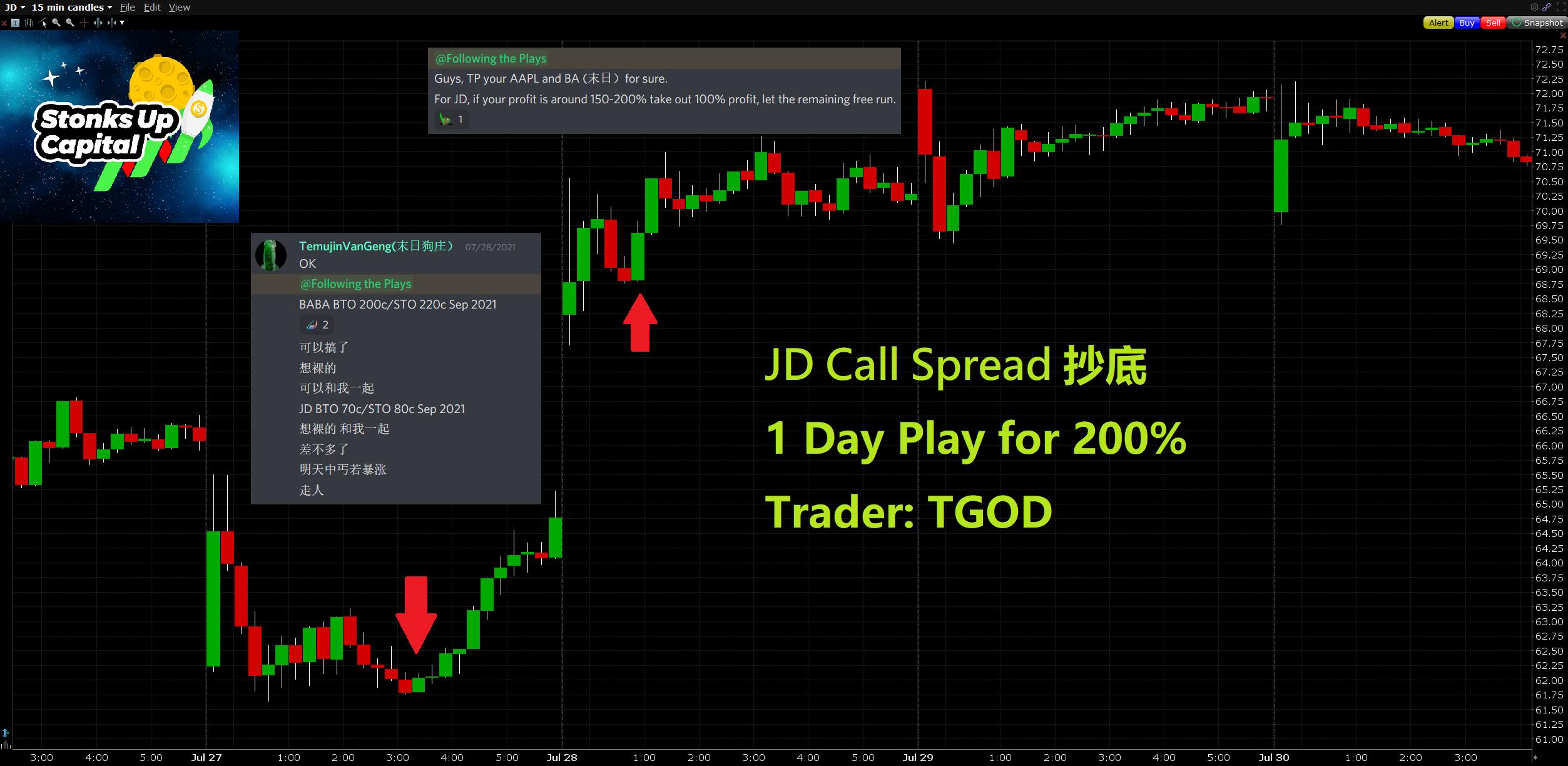 July 27, 2021 $JD