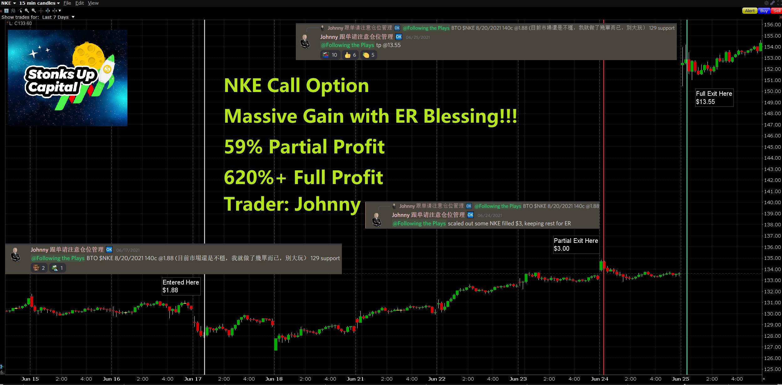 June 25, 2021 $NKE